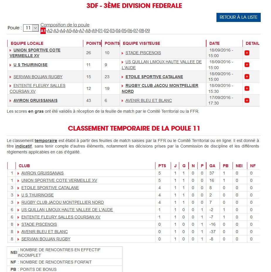 F3 pays catalan j1