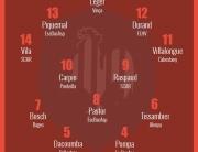 XV des séries Rugby66 round 8 3