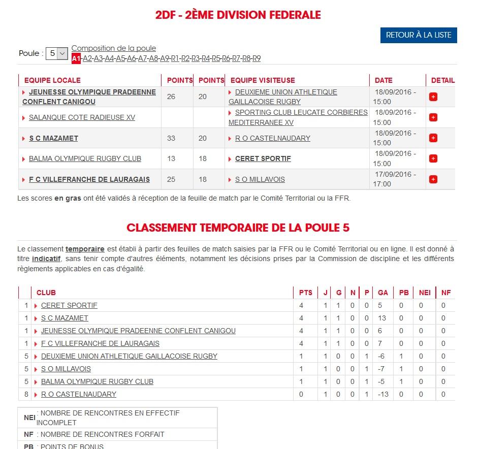 F2 pays catalan j1