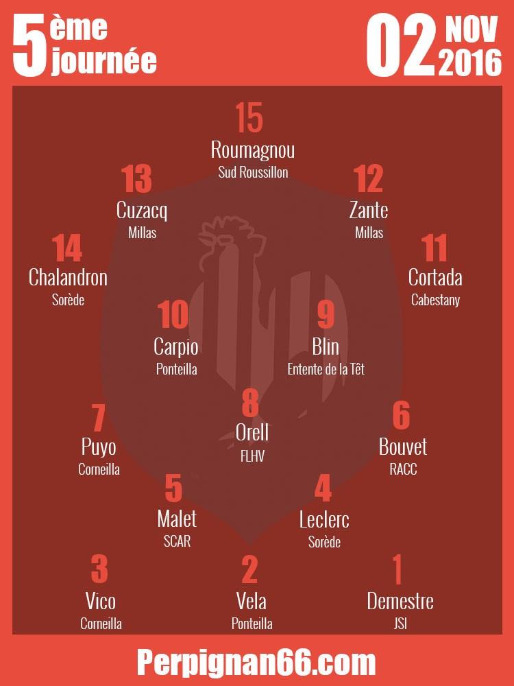 XV des séries Rugby66 round 5 2
