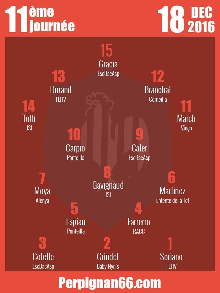 XV des séries Rugby66 round 11 1